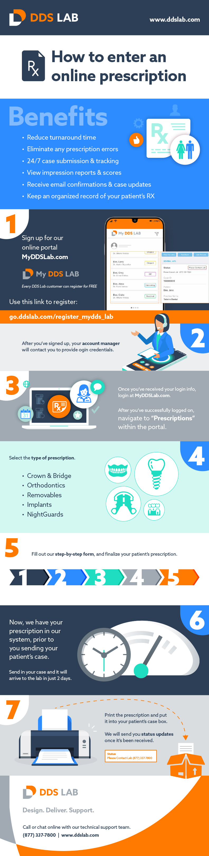 How To Enter An Online Prescription | DDS Lab