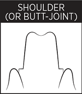 Dental Margin - Shoulder or Butt Joint