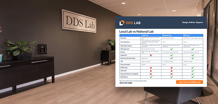 LOCAL LABORATORY VS NATIONAL DENTAL LABORATORY: Which is Better?